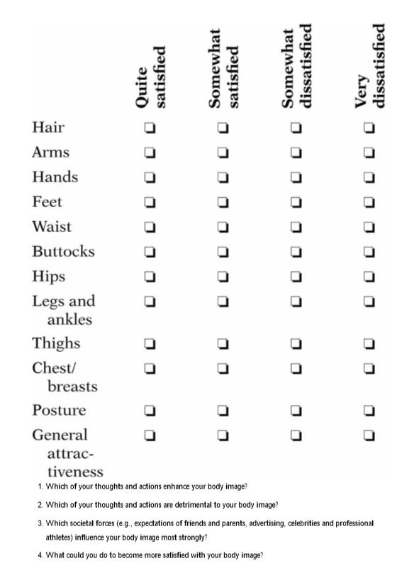 چقدر از بدنتون راضی هستید؟